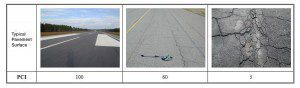 typical pave surface